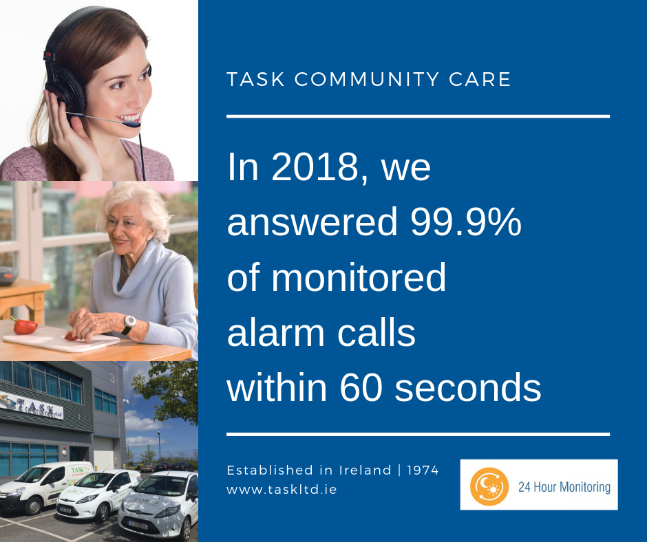 Personal alarm call response times