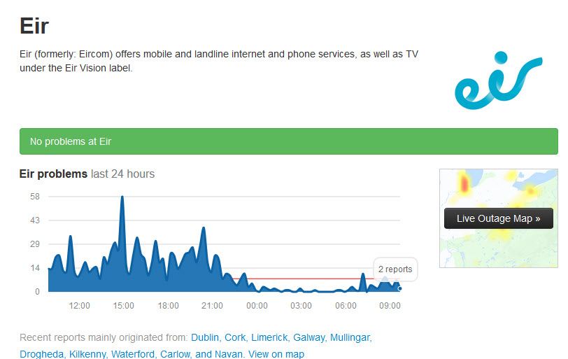 GSM outage - eirIreland