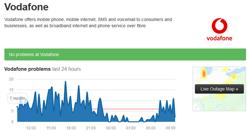 gsm outage - vodaphone